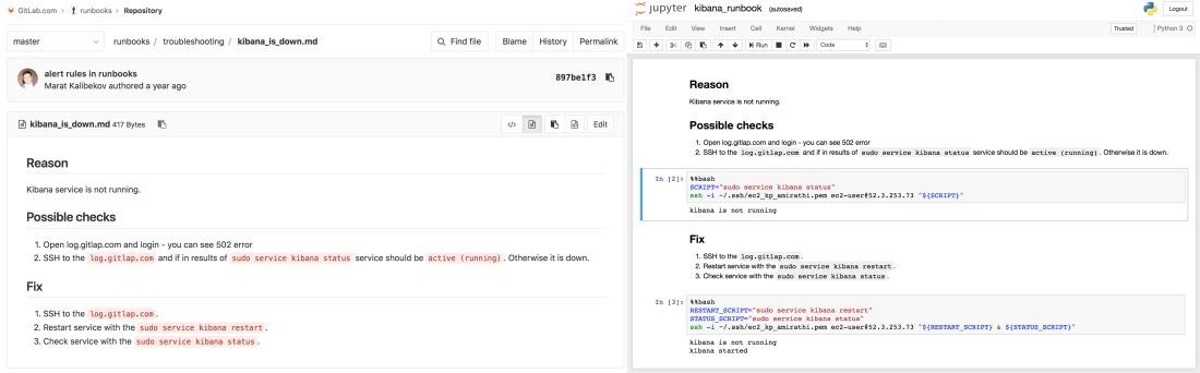 Gitlab Runbook